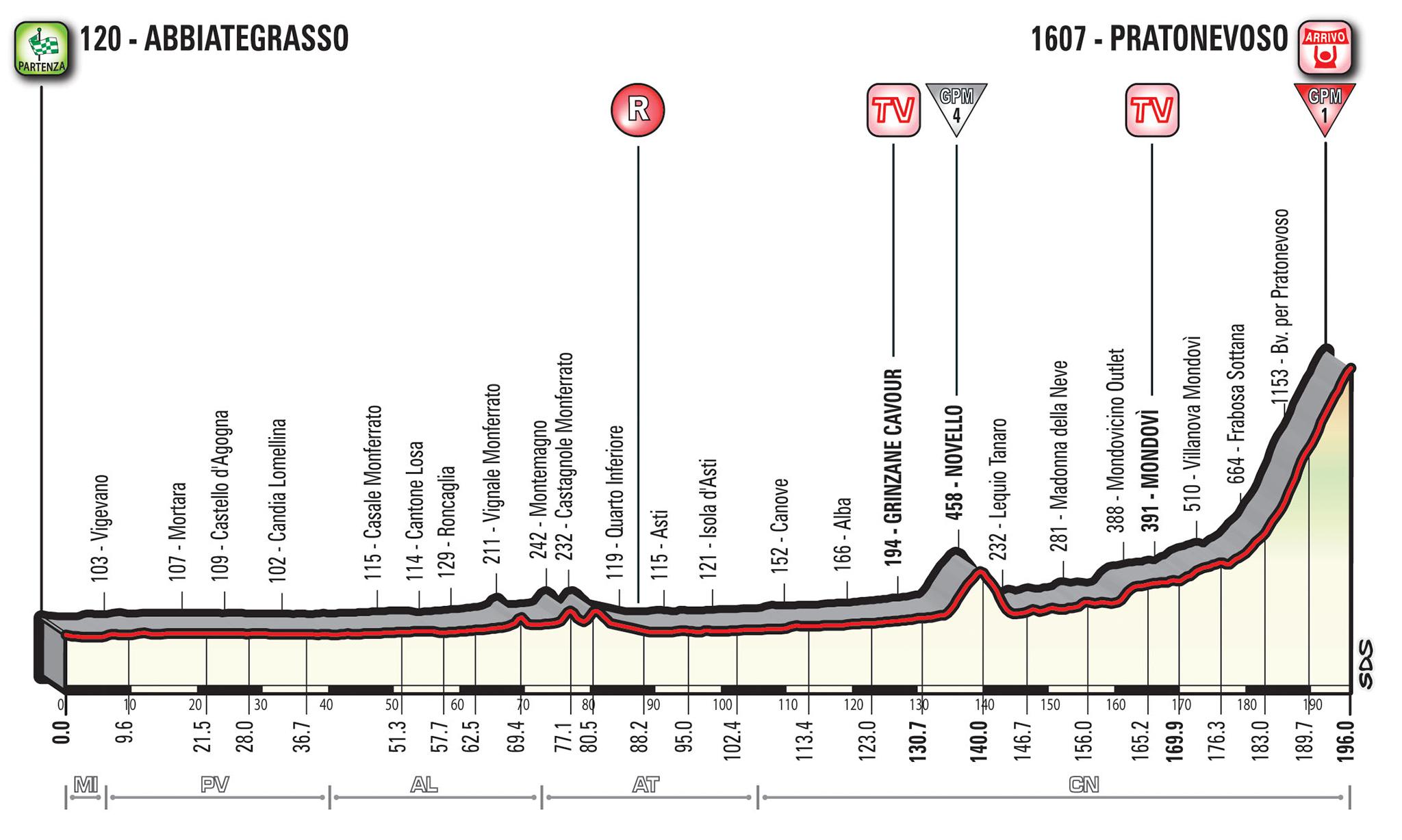 18e etappe Giro d'Italia 2018