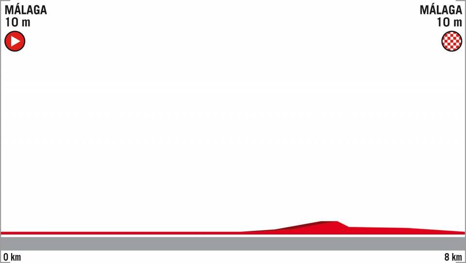 1e etappe Vuelta