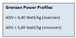 gvw grenzen power profiles