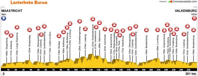 Amstel Gold Race 2018 parcours