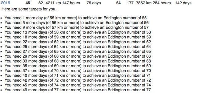 Eddington2