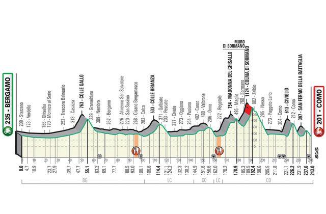 Profiel Ronde van Lombardije 2019