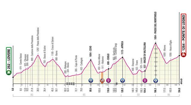 Etappe 16 Giro d'Italia 2019