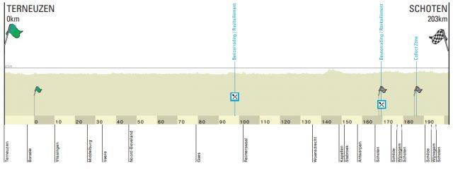 Route Scheldeprijs