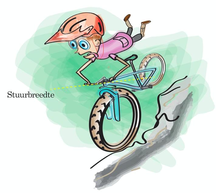 Waarom ziet een fiets er als een fiets uit