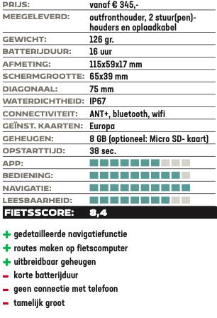 Sigma Sport Rox 12.0