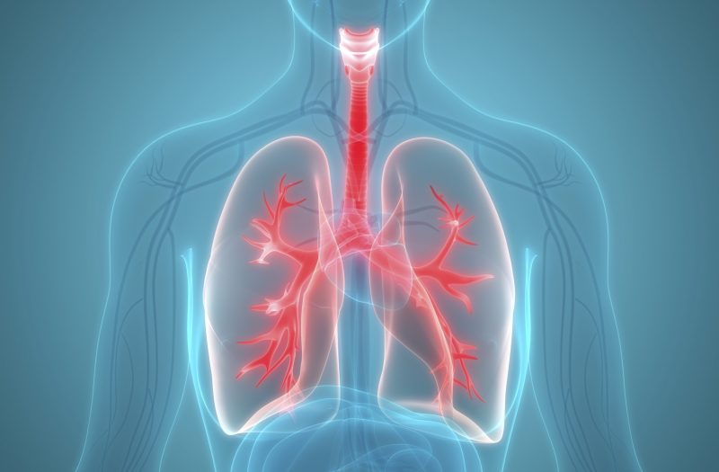 Ademhaling oefenen